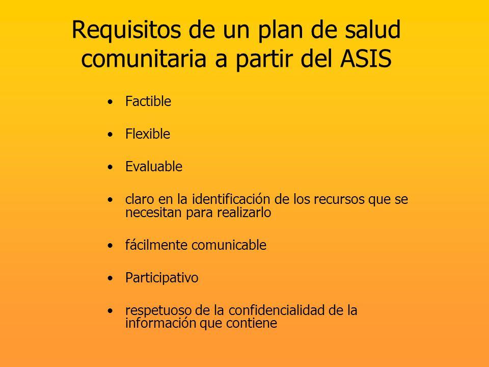 Requisitos de un plan de salud comunitaria a partir del ASIS