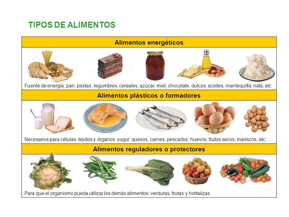 TIPOS DE ALIMENTOS Alimentos energéticos