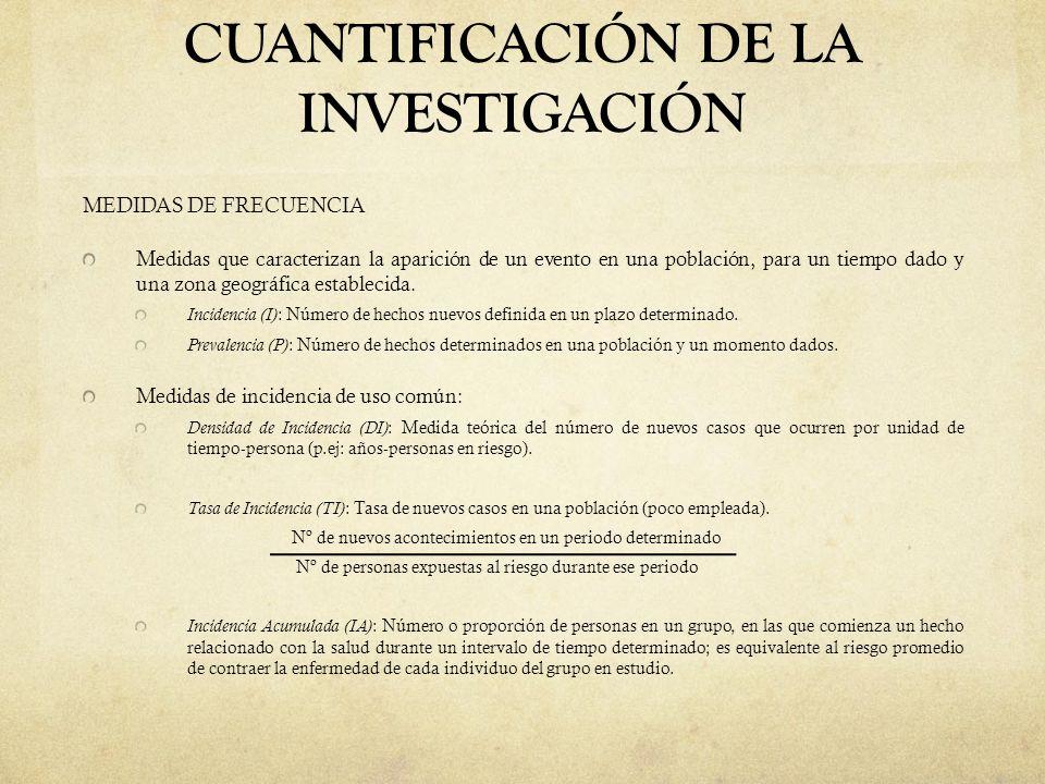 CUANTIFICACIÓN DE LA INVESTIGACIÓN