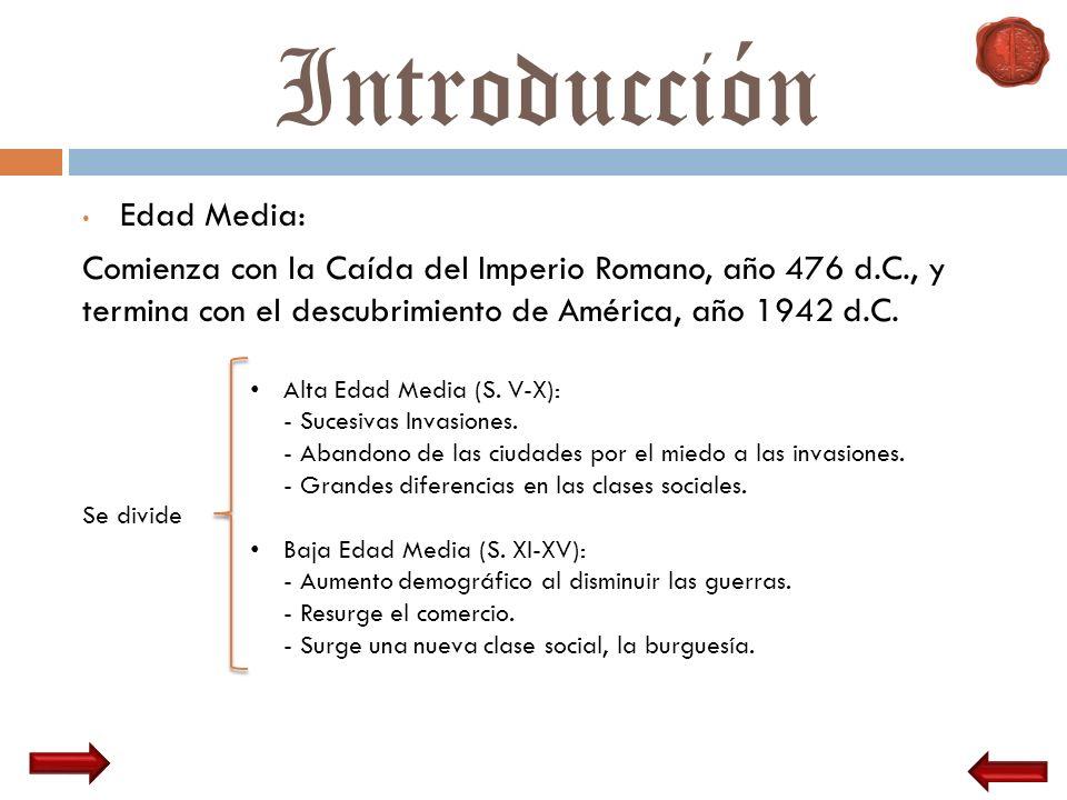 Introducción Edad Media: