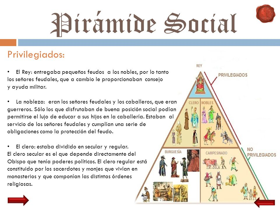 Pirámide Social Privilegiados: