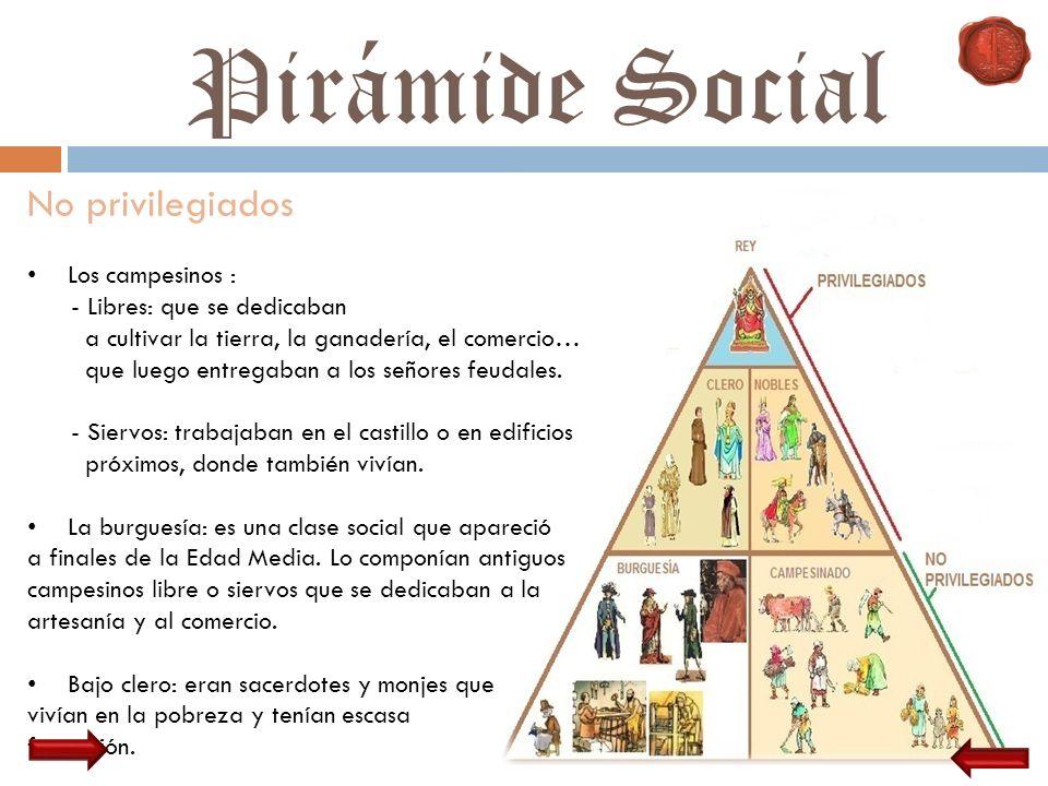 Pirámide Social No privilegiados Los campesinos :