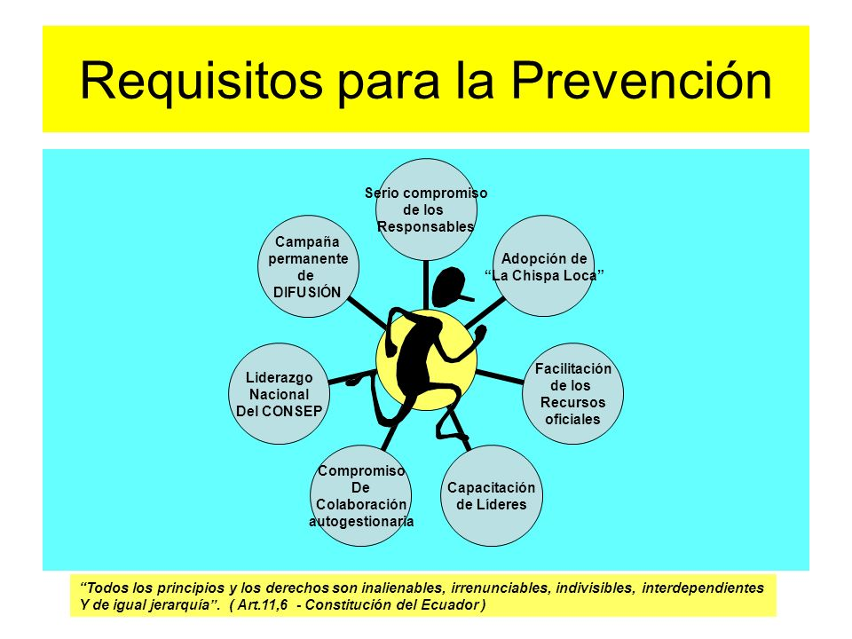 Requisitos para la Prevención