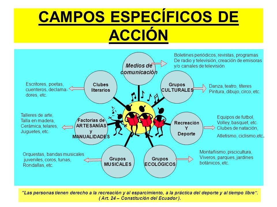 CAMPOS ESPECÍFICOS DE ACCIÓN