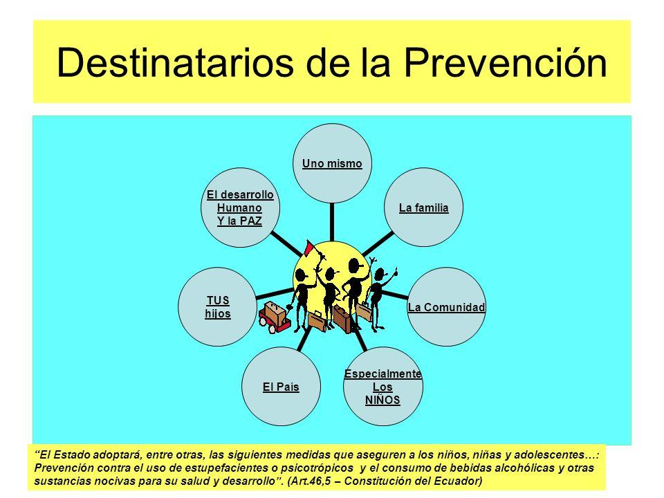 Destinatarios de la Prevención