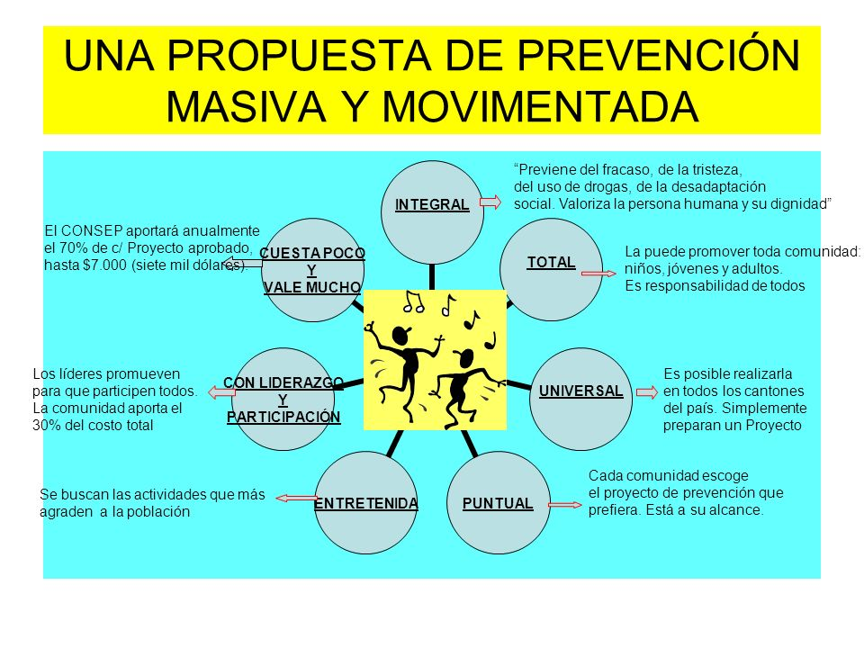 UNA PROPUESTA DE PREVENCIÓN MASIVA Y MOVIMENTADA