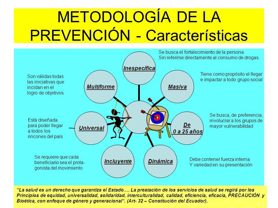 METODOLOGÍA DE LA PREVENCIÓN - Características