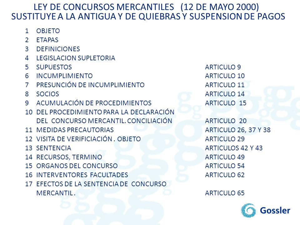 LEY DE CONCURSOS MERCANTILES (12 DE MAYO 2000)