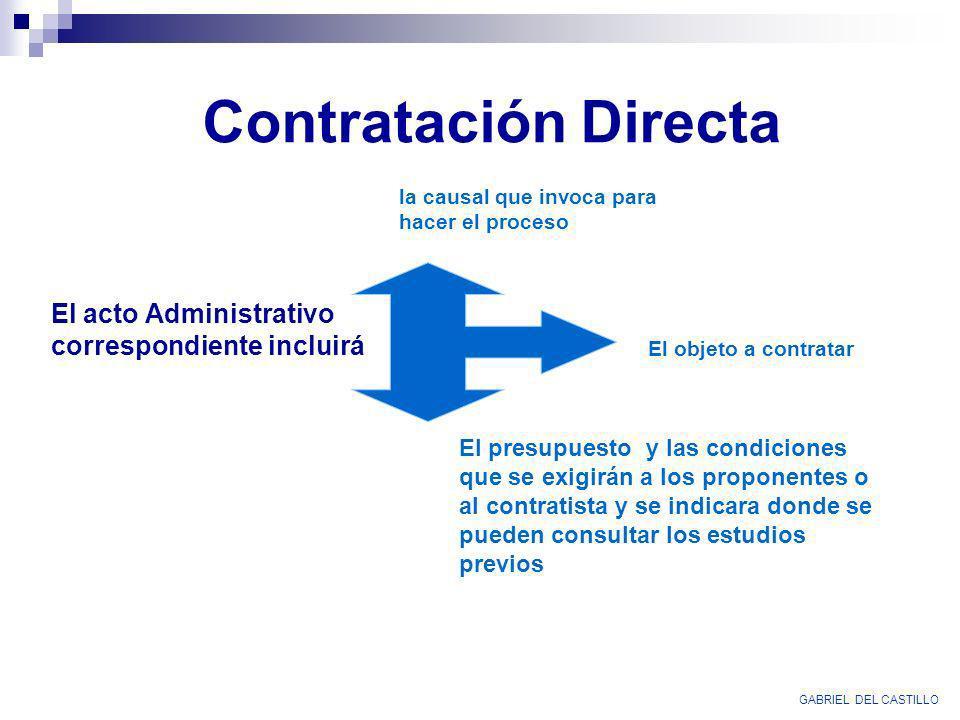 Contratación Directa GABRIEL DEL CASTILLO