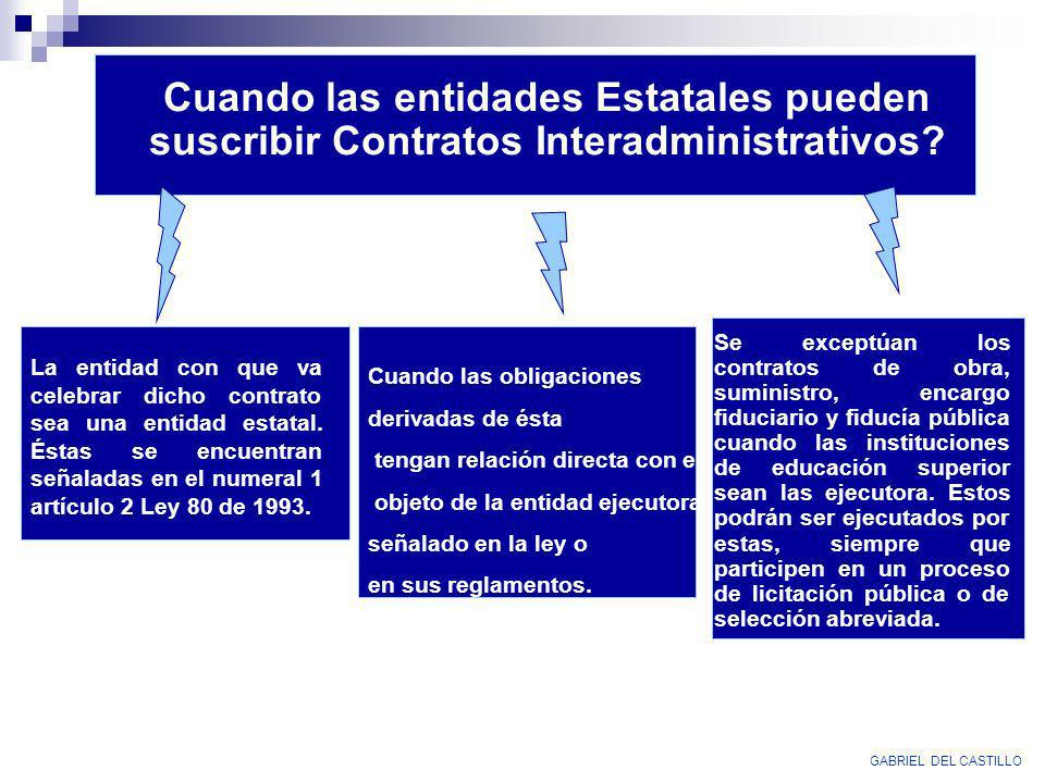 Cuando las entidades Estatales pueden suscribir Contratos Interadministrativos