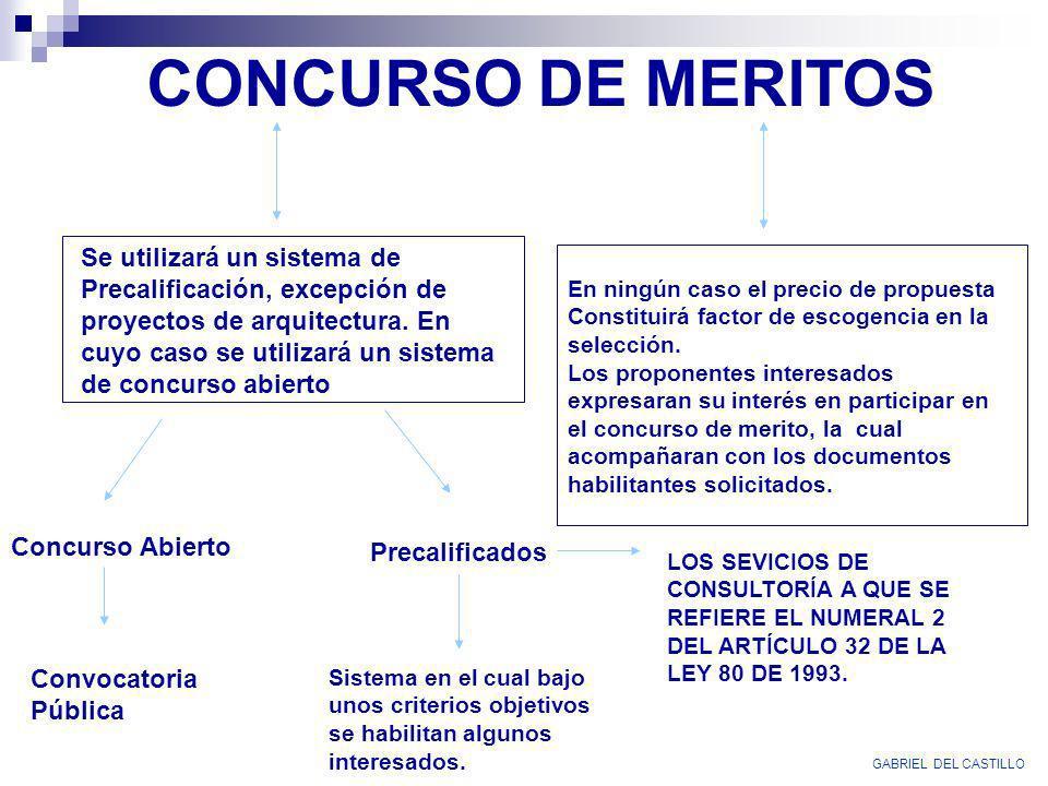 CONCURSO DE MERITOS GABRIEL DEL CASTILLO