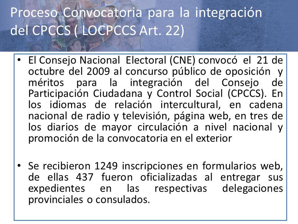 Proceso Convocatoria para la integración del CPCCS ( LOCPCCS Art. 22)