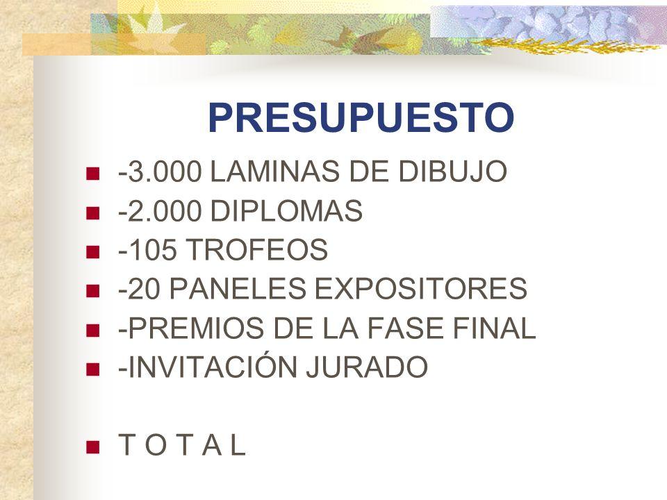 PRESUPUESTO -3.000 LAMINAS DE DIBUJO -2.000 DIPLOMAS -105 TROFEOS