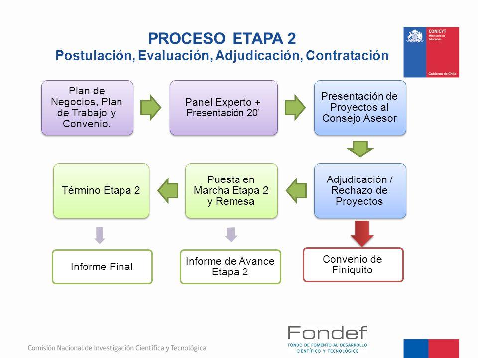 Postulación, Evaluación, Adjudicación, Contratación