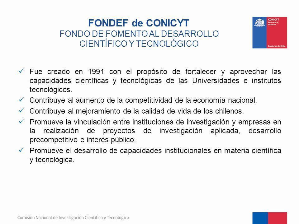 FONDEF de CONICYT FONDO DE FOMENTO AL DESARROLLO CIENTÍFICO Y TECNOLÓGICO