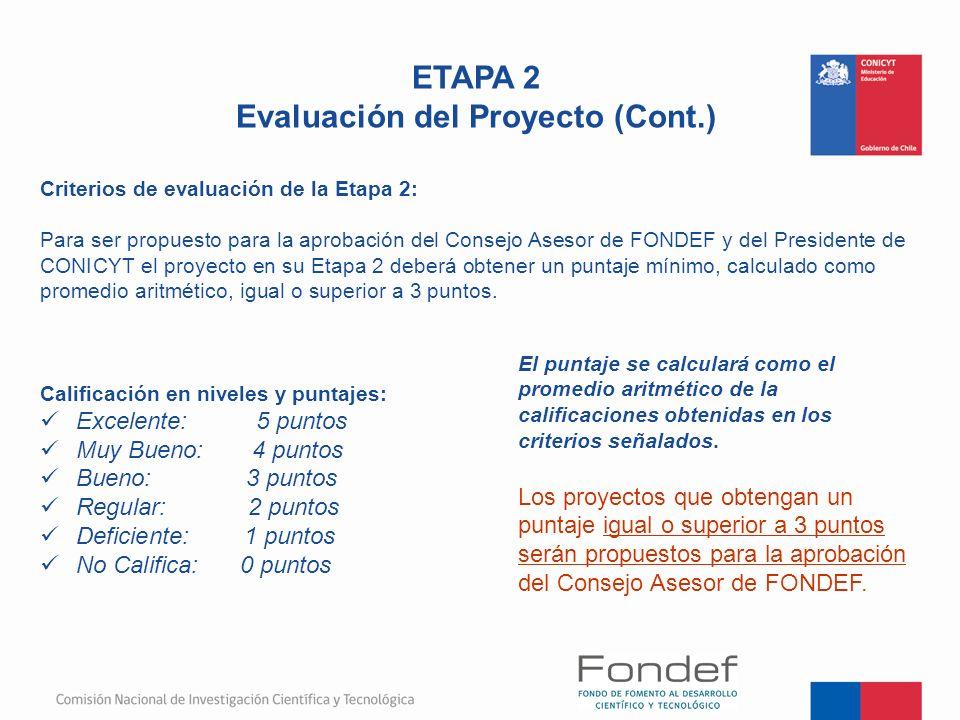 Evaluación del Proyecto (Cont.)