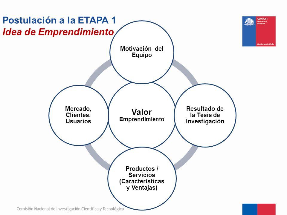 Postulación a la ETAPA 1 Idea de Emprendimiento