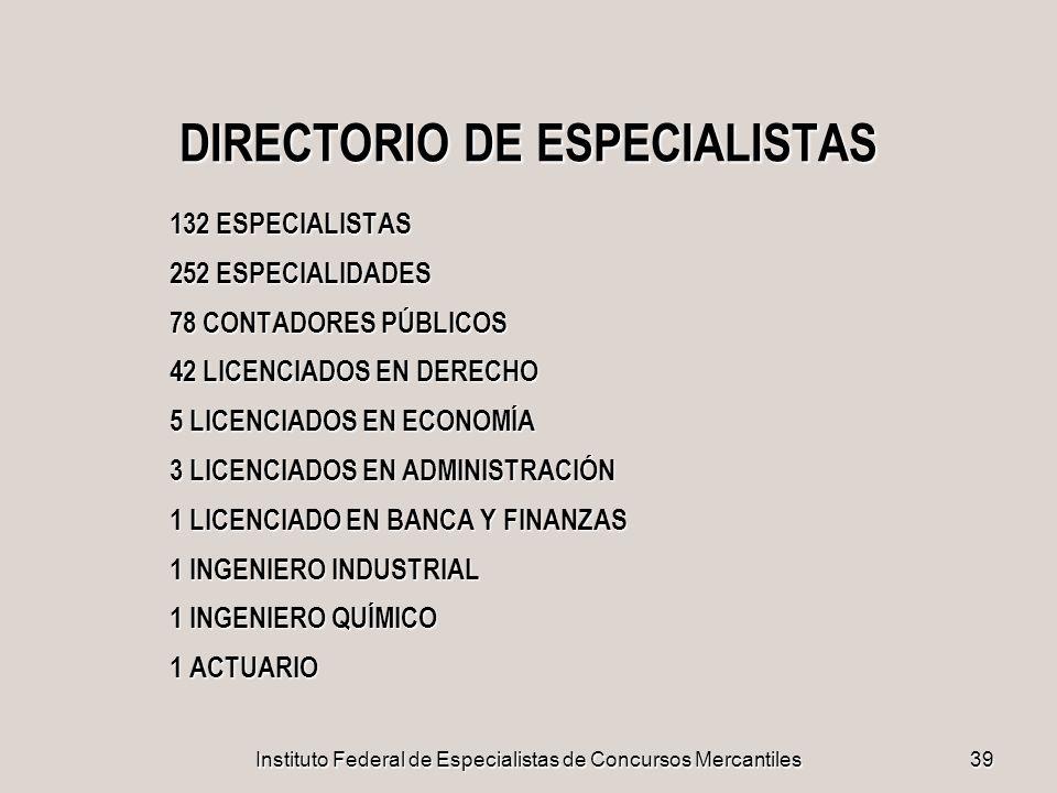 DIRECTORIO DE ESPECIALISTAS