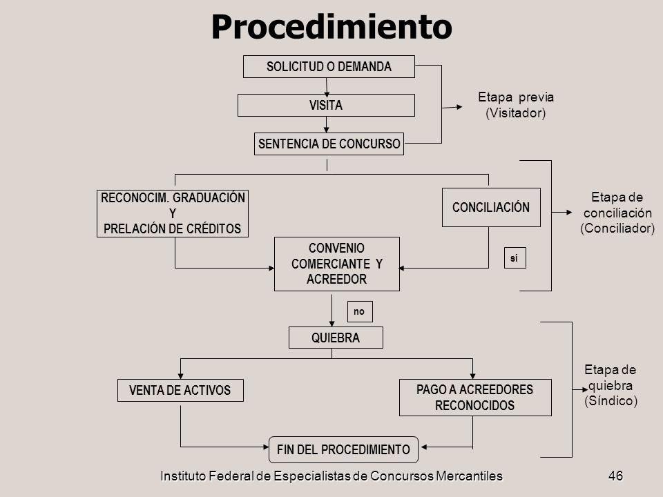 CONVENIO COMERCIANTE Y ACREEDOR
