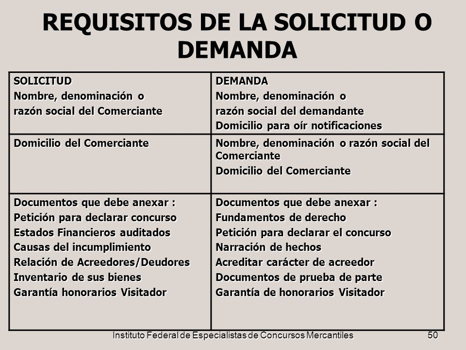 REQUISITOS DE LA SOLICITUD O DEMANDA