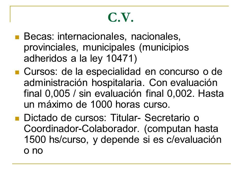 C.V. Becas: internacionales, nacionales, provinciales, municipales (municipios adheridos a la ley 10471)