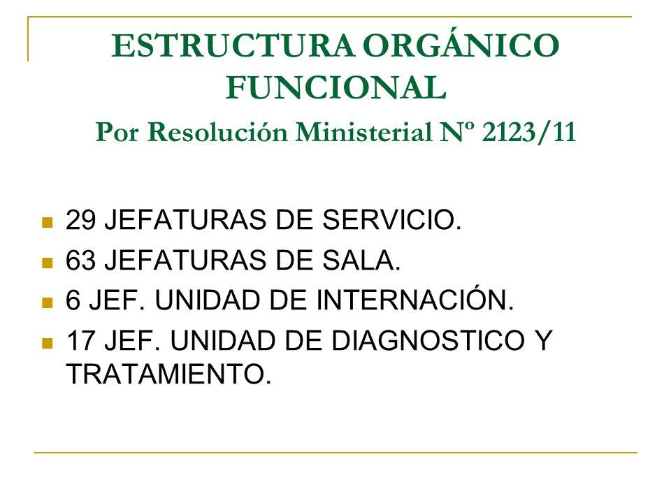 ESTRUCTURA ORGÁNICO FUNCIONAL Por Resolución Ministerial Nº 2123/11