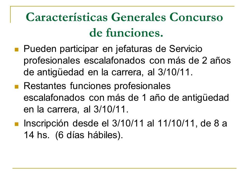 Características Generales Concurso de funciones.