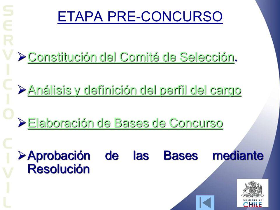 ETAPA PRE-CONCURSO Constitución del Comité de Selección.