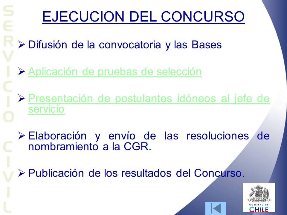 EJECUCION DEL CONCURSO