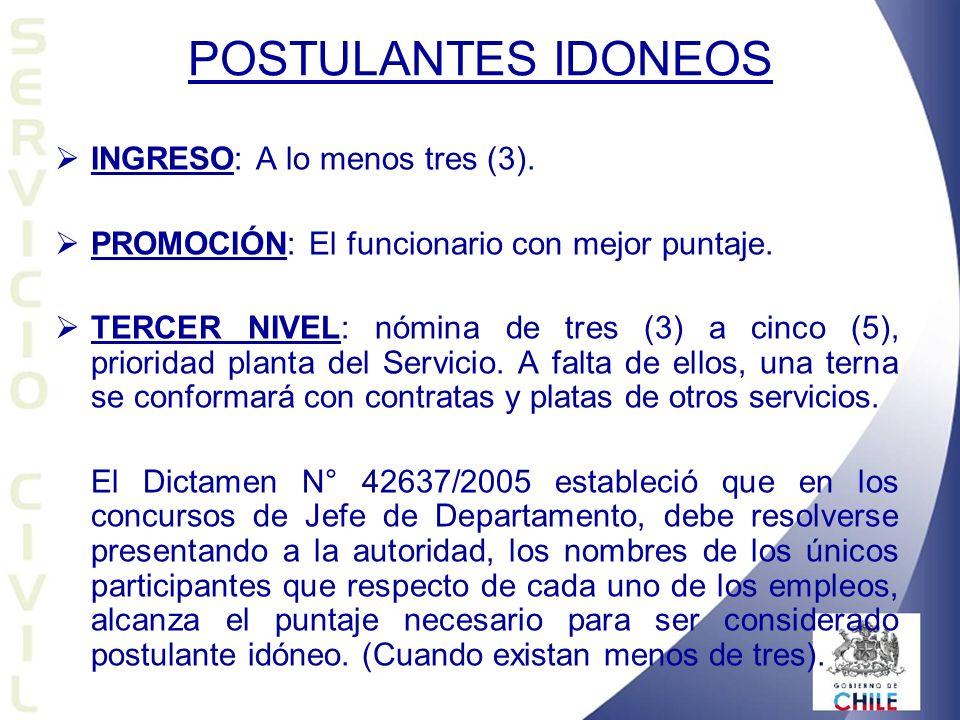 POSTULANTES IDONEOS INGRESO: A lo menos tres (3).