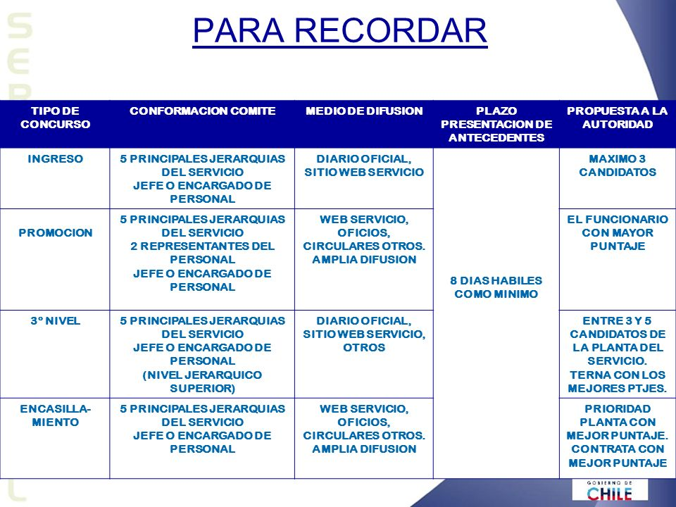 PARA RECORDAR TIPO DE CONCURSO CONFORMACION COMITE MEDIO DE DIFUSION