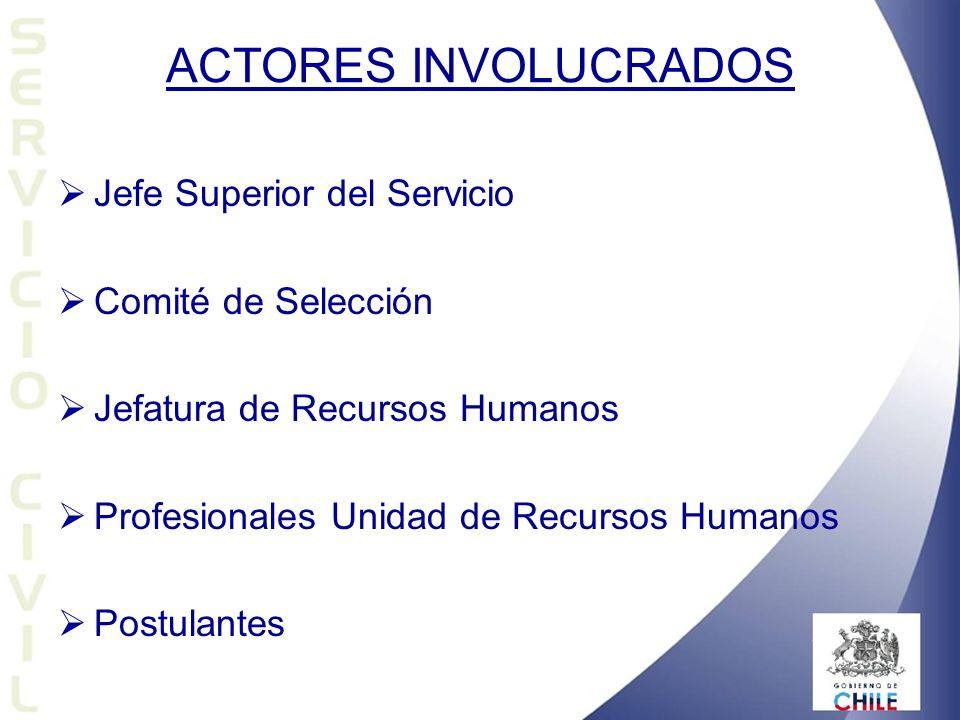 ACTORES INVOLUCRADOS Jefe Superior del Servicio Comité de Selección