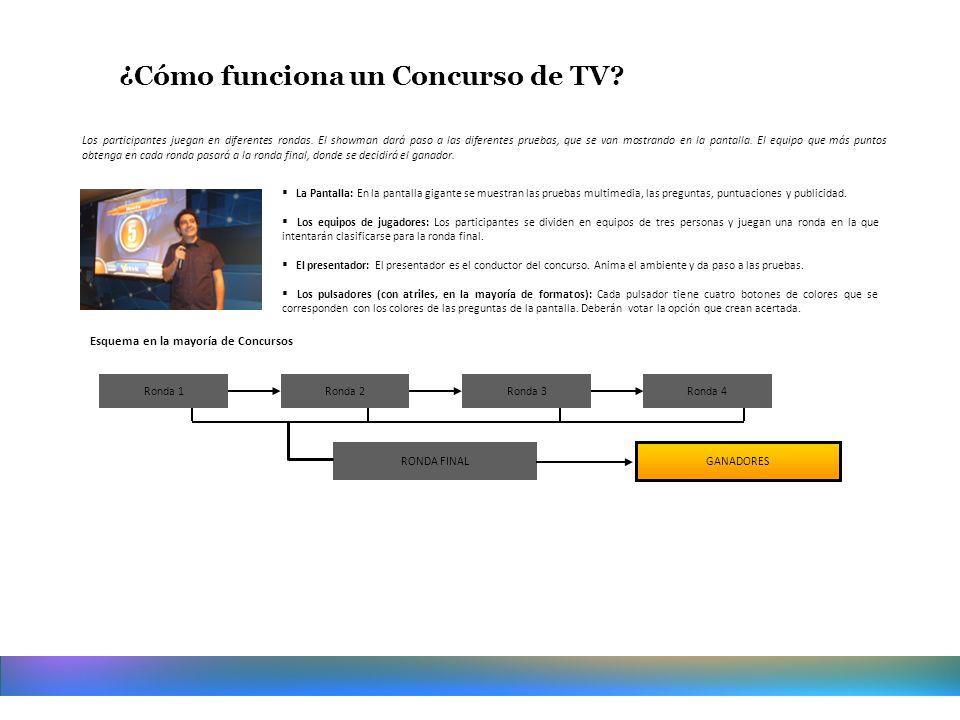 ¿Cómo funciona un Concurso de TV