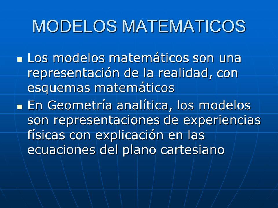 MODELOS MATEMATICOS Los modelos matemáticos son una representación de la realidad, con esquemas matemáticos.