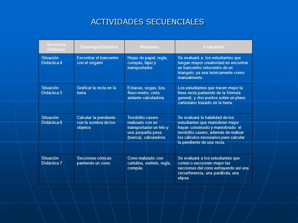 ACTIVIDADES SECUENCIALES
