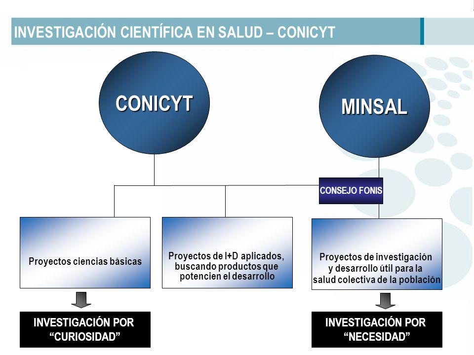 INVESTIGACIÓN CIENTÍFICA EN SALUD – CONICYT