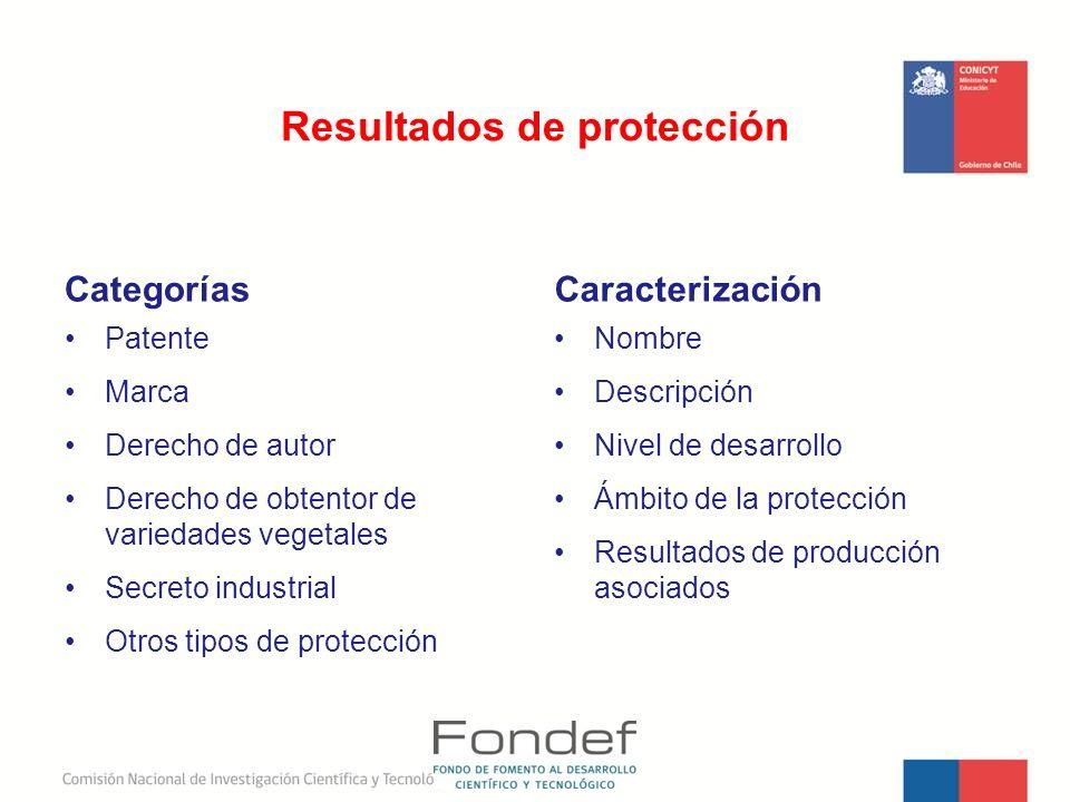 Resultados de protección