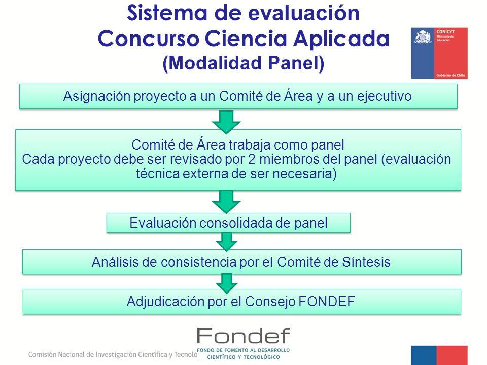 Sistema de evaluación Concurso Ciencia Aplicada (Modalidad Panel)