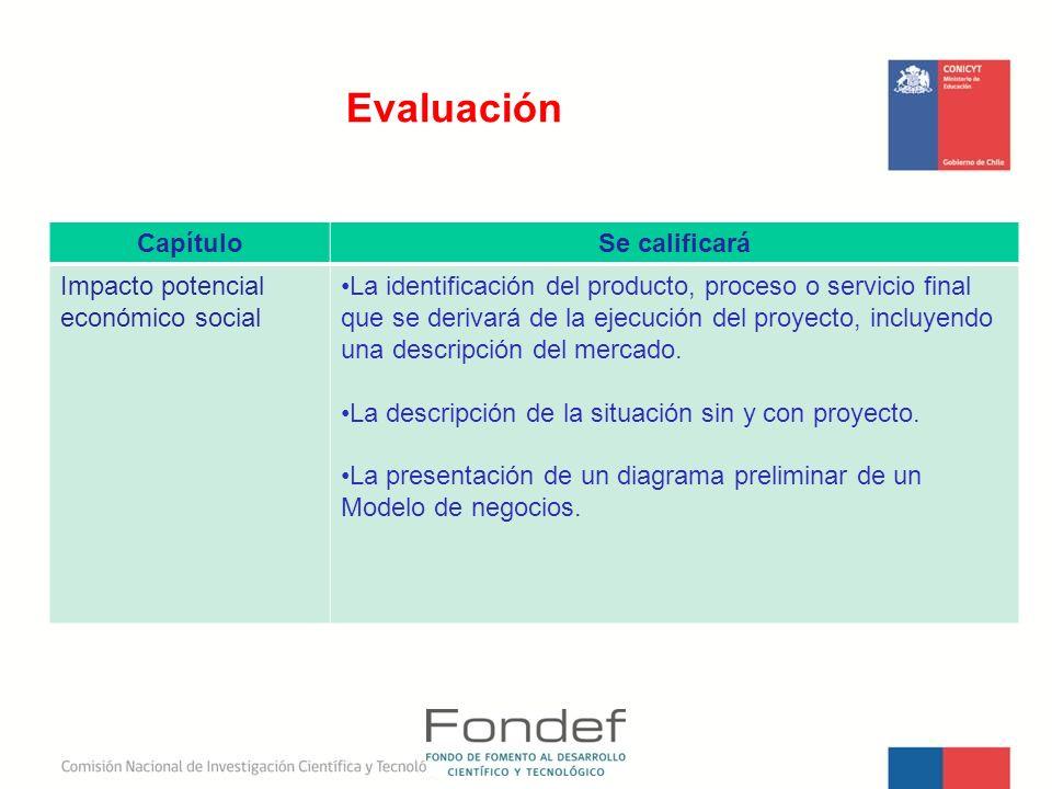 Evaluación Capítulo Se calificará Impacto potencial económico social