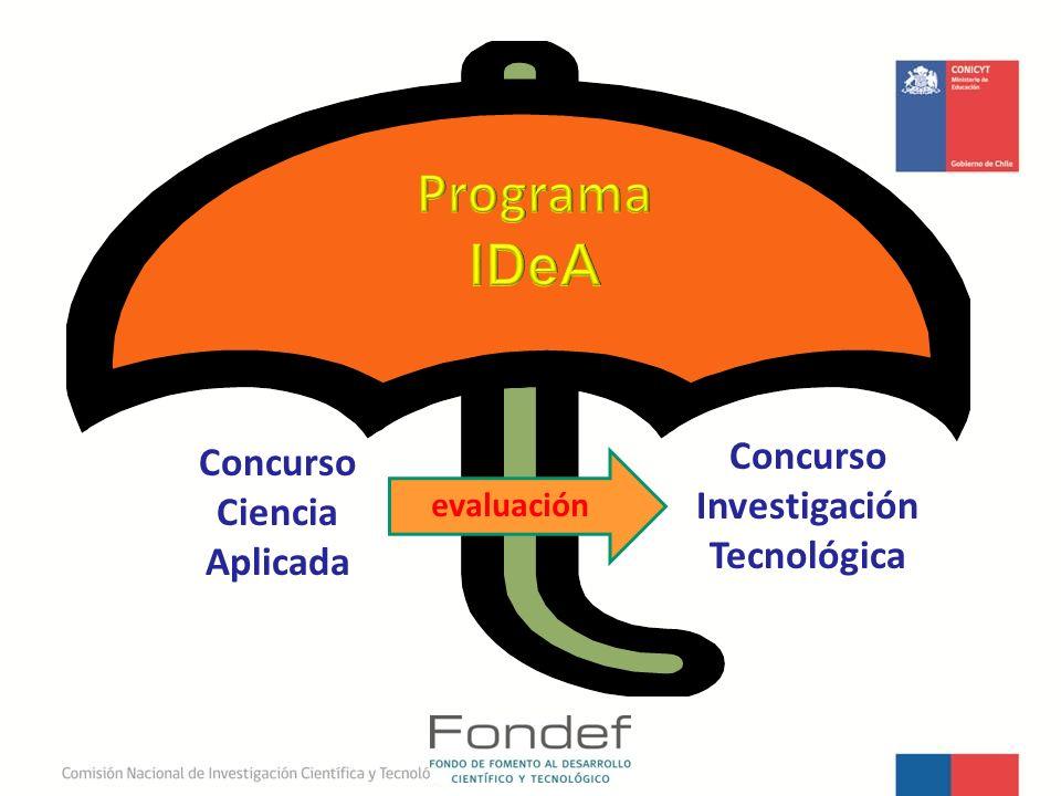 Concurso Ciencia Aplicada Concurso Investigación Tecnológica