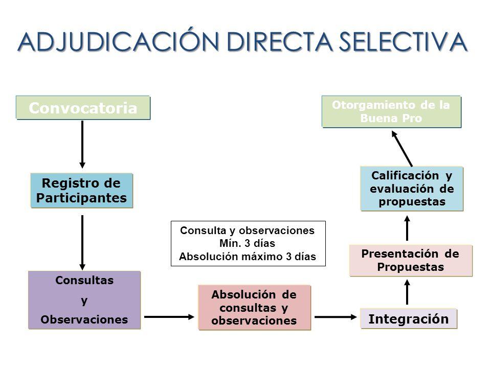 ADJUDICACIÓN DIRECTA SELECTIVA