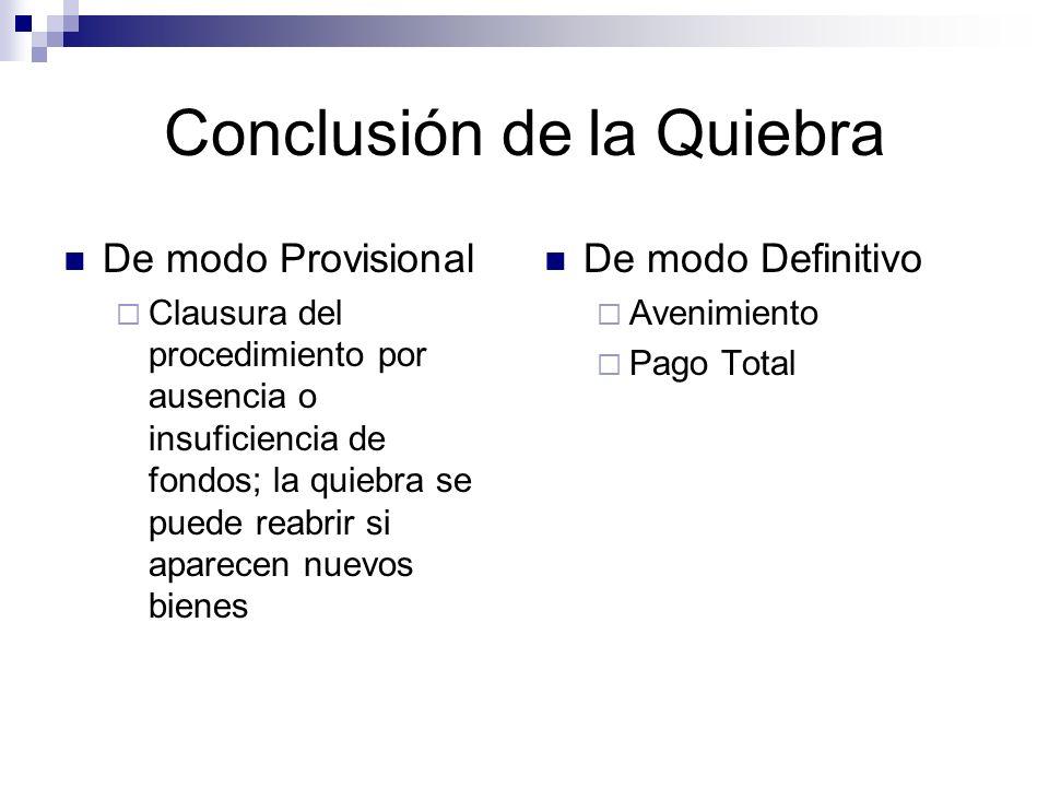 Conclusión de la Quiebra