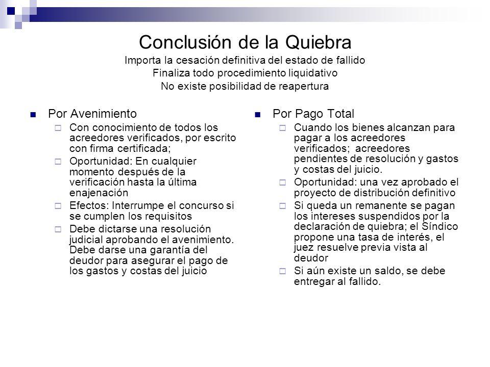 Conclusión de la Quiebra Importa la cesación definitiva del estado de fallido Finaliza todo procedimiento liquidativo No existe posibilidad de reapertura