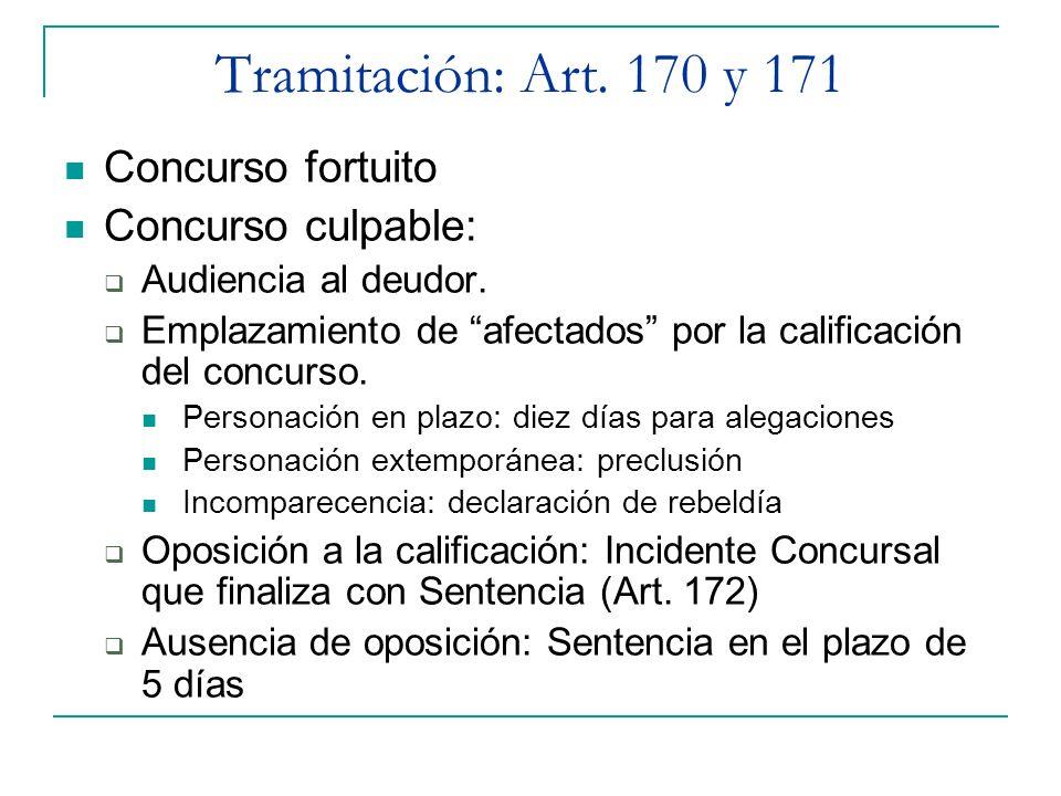 Tramitación: Art. 170 y 171 Concurso fortuito Concurso culpable:
