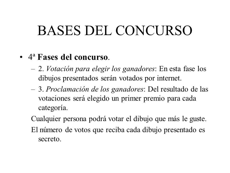 BASES DEL CONCURSO 4ª Fases del concurso.