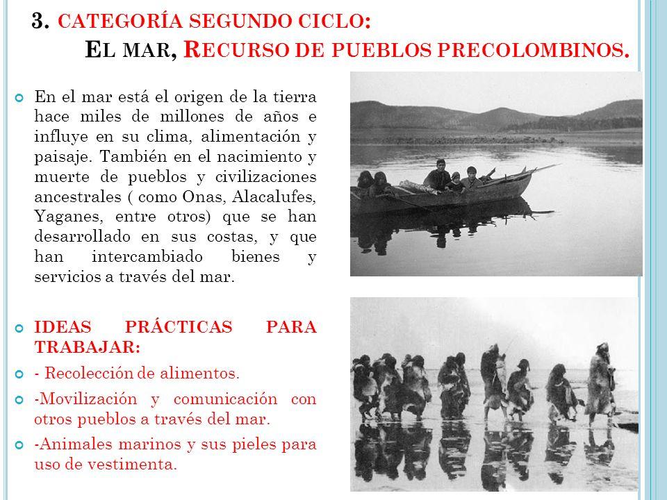 3. categoría segundo ciclo: El mar, Recurso de pueblos precolombinos.