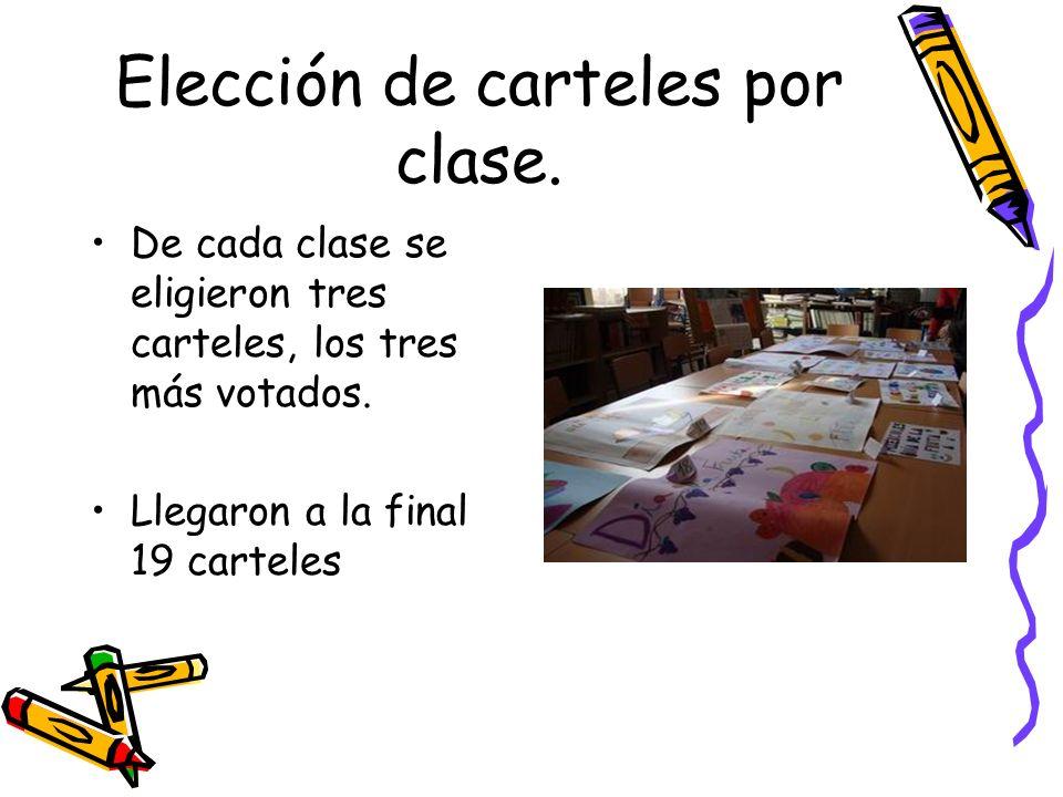 Elección de carteles por clase.
