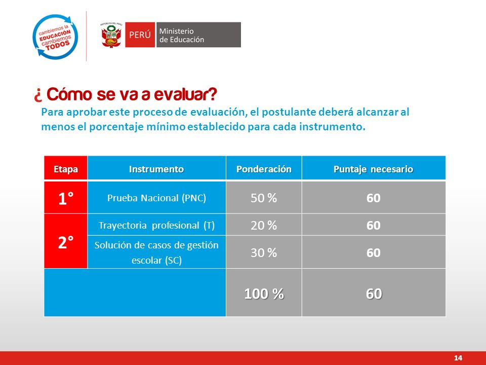 ¿ Cómo se va a evaluar 1° 2° 100 % 50 % 60 20 % 30 %