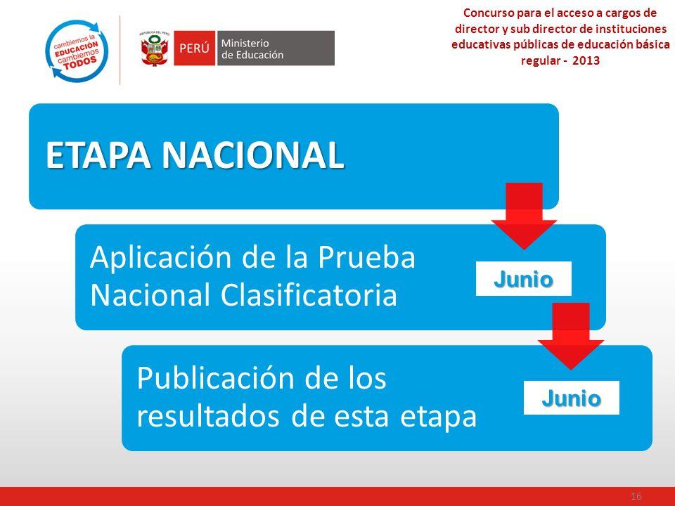 ETAPA NACIONAL Aplicación de la Prueba Nacional Clasificatoria