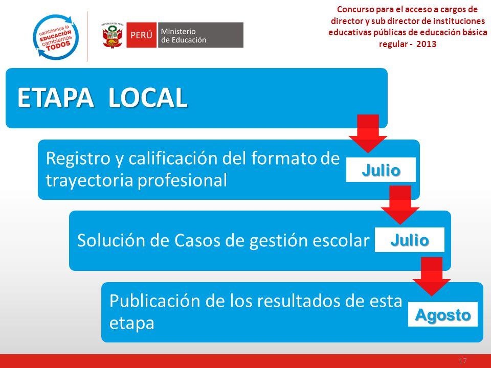 Concurso para el acceso a cargos de director y sub director de instituciones educativas públicas de educación básica regular - 2013